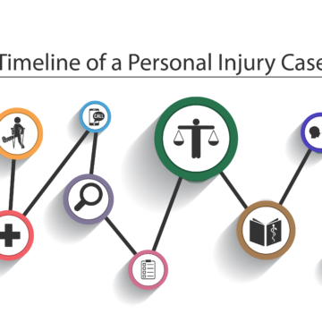 Going to file a personal injury claim? Remember these important steps